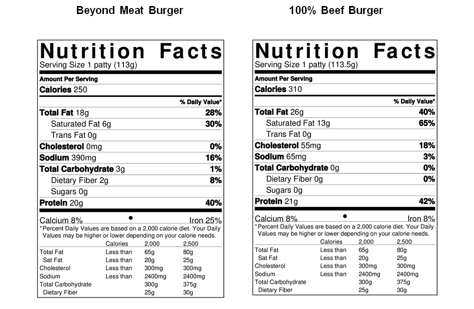 plant-based vegan beyond meat